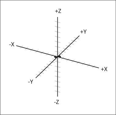 stykvis lineær funktioner